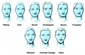 Hairstyle For Oval Face Shape health & fashion today face shape and hair cut or hair style that 2106 by stevesalt.us