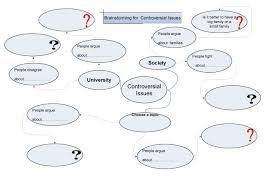 brainstorming controversial issues for opinion esays eslflow popular resources opionion essay home