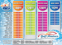 Additional Detailing Services Archives Buff Masters Car Wash