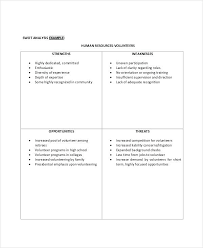 Personal Swot Analysis Example Template For Developments Hr