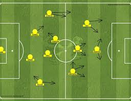 Myinstants is where you discover and create instant sound effect buttons. The Potential Of Borussia Dortmund Under Thomas Tuchel Boxtoboxcentreback