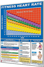 Aerobic Heart Rate Chart 65 Hand Picked Aerobic Heart Rate Zone Chart