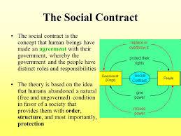 Hobbes And Locke Venn Diagram Diagram Venn Diagram State Of Nature And Social Contract