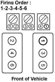 firing order diagram 3 4 l v6 pontiac aztek fixya 2000 pontiac grand am 3 4 liter v 6 vin e