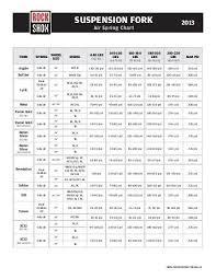 Rockshox Oil Chart Related Keywords Suggestions Rockshox