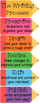 Writing Process Clip Chart The Writing Process Chart Coursework Example