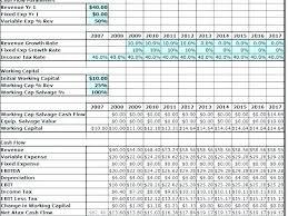 Simple Cash Flows Simple Cash Flow Forecast Template