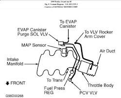 pontiac grand am engine diagram for 3400 v6 questions answers pontiac grand am engine diagram for 3400 v6 questions answers pictures fixya