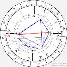 Jon Stewart Natal Chart Christina Ricci Birth Chart Horoscope Date Of Birth Astro