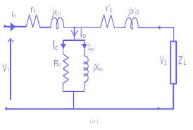 electrical world 2013 on similar lines to the ideal transformer the phasor diagram of operation can be drawn for a practical transformer also the positions of the current and
