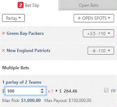 Round Robin Parlay Chart 2 Team Parlay Payouts Betting Parlays Explained