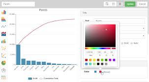 Online Pareto Chart Maker
