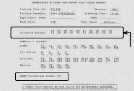 Required Asvab Scores For Army Jobs Asvab Army Scores