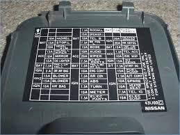 2002 maxima fuse box wiring diagrams best nissan maxima fuse box wiring library 1994 maxima 2002 maxima fuse box