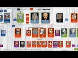Olympian Gods And Goddesses Chart Greek Mythology Family Tree Primordials Titans Olympians