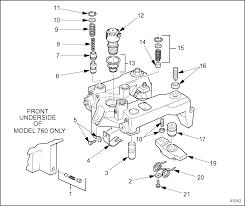 Mack jake brake wiring diagram inspirational cat 3406b jake brake wiring diagram wiring solutions