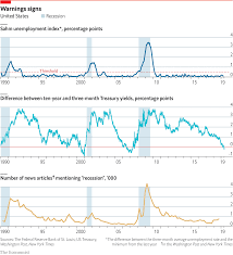 Unemployment Rate Chart Daily Chart How To Spot A Recession Graphic Detail The