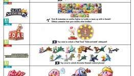 Amiibo Compatibility Chart Amiibo Compatibility Chart Shows All Games That Support