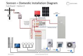 documentation sonnen support sonnen single phase net feed pv