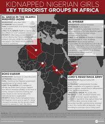 best africa images africa dr who and african  african terrorist groups infographic abc news