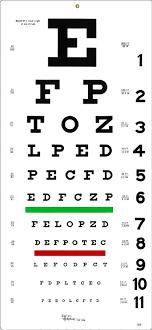 Regular 10 Distance Eye Chart