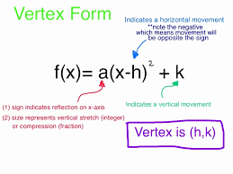 vertex form calculator lovely finding the vertex in quadratic equations