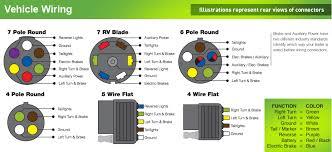 7 pin wiring diagram trailer wirdig