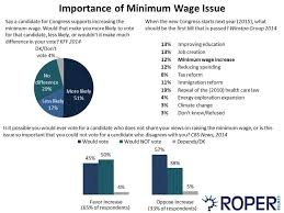 should minimum wage be raised essay should minimum wage be should minimum wage be raised essay