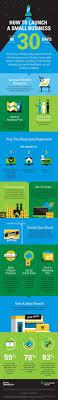 home renovations business plan template. Home Remodeling Business Plan Best Of Home Renovation Project Plan