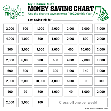 Save Money In A Year Chart 52 Week Money Saving Challenge For Those With Inconsistent