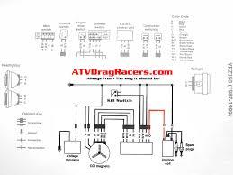 yamaha banshee wiring diagram wiring diagram schematics banshee wiring diagram