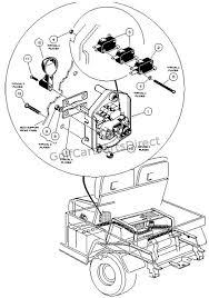 Reverse Switch Wiring Diagram Ezgo Key Switch Wiring Diagram