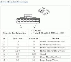 2003 chevy blower resistor wiring diagram wiring diagrams value 2003 silverado blower motor wiring diagram wiring diagram list 2003 chevy blower resistor wiring diagram