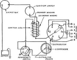 Wiring diagram for ignition switch