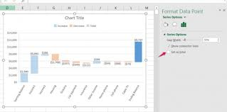How To Create A Waterfall Chart In Excel 2016 Laptop Mag