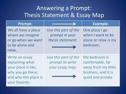 Essay Map Example Introduction To Informative Or Expository Essay Writing Ppt Download