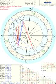 The Natal Chart For Donald J Trump My Site