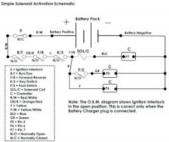 pds wiring diagram golf car news Ã' ask the guru dcs solenoid wiring