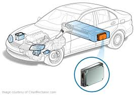 2005 honda accord hybrid fuse box diagram wiring diagram libraries hybrid battery control module2005 honda accord hybrid fuse box diagram 8