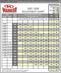 Salomon Din Chart 2017 Ski Din Chart Related Keywords