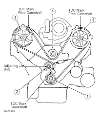 2002 honda accord get a diagram of the timing marks and aux belt