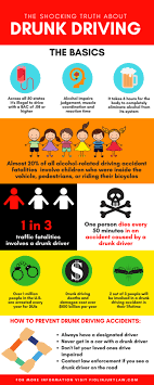 Fiol Facts Drunk infographic Driving Consequences And Group Law Prevention