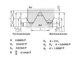 Metric Thread Chart Major Diameter Fastenerdata Metric Coarse Thread 200g Fastener