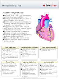 Healthy Diet Chart For Heart Patients Your Monthly Health Review Feb 16 Your Health Naturally