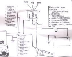 wiring bilge pump toggle switch wiring diagram rows 3 way bilge pump switch wiring wiring diagram home rule 3 way bilge pump rocker switch