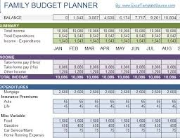 Google Spreadsheets Budget Template Best Resume Template 2018 How To Make A Budget Plan