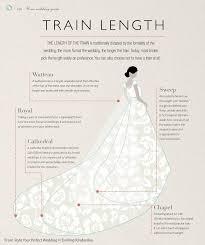 Train Length Wedding Dress Train Cathedral Wedding Dress