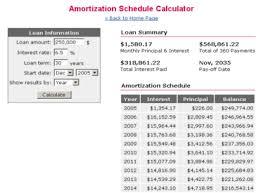 Loan Payoff Schedule Calculator Valsinabhatt