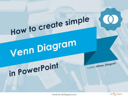 How To Create A Venn Diagram In Powerpoint How To Create A Venn Ppt Diagram Slide Redesign Instruction