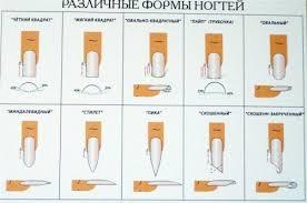 Vyberte Způsob Jak Vytvořit Nehty Tipy Nebo Tvary Dumporcom